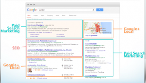 How Google Works With Oregon Marketing Group