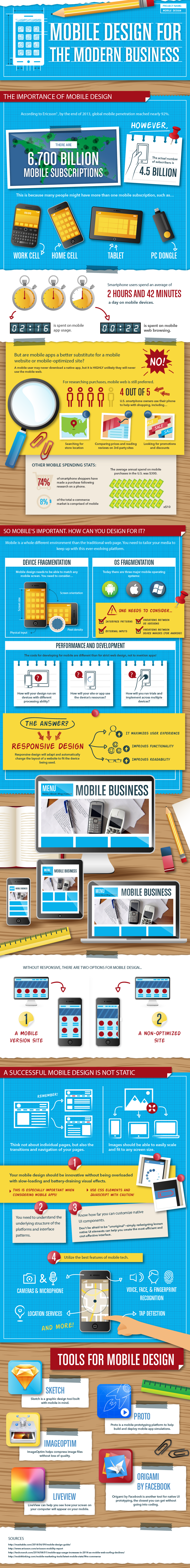 Mobile-Website-Design-Oregon